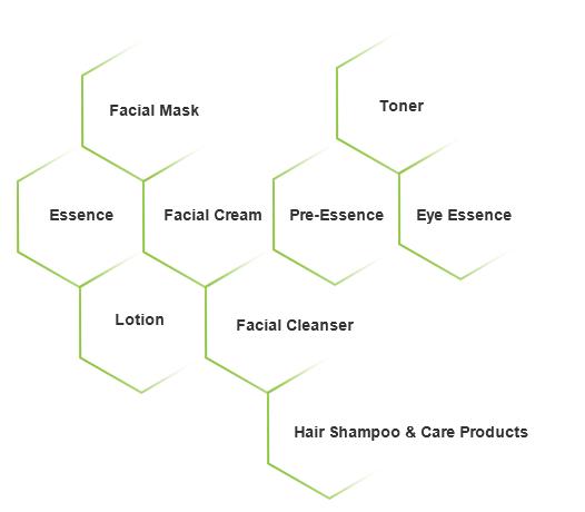 γ-PGA - Other materials&Service - SUNGEN BIOTECH | Extrakinase,Natto K2™,Probiotics,OEM Service