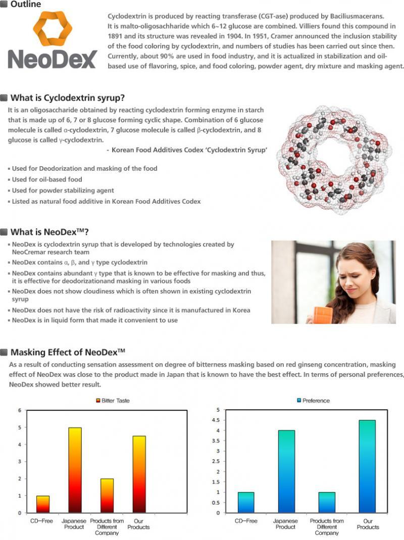 Cyclodextrin | NeoCremar