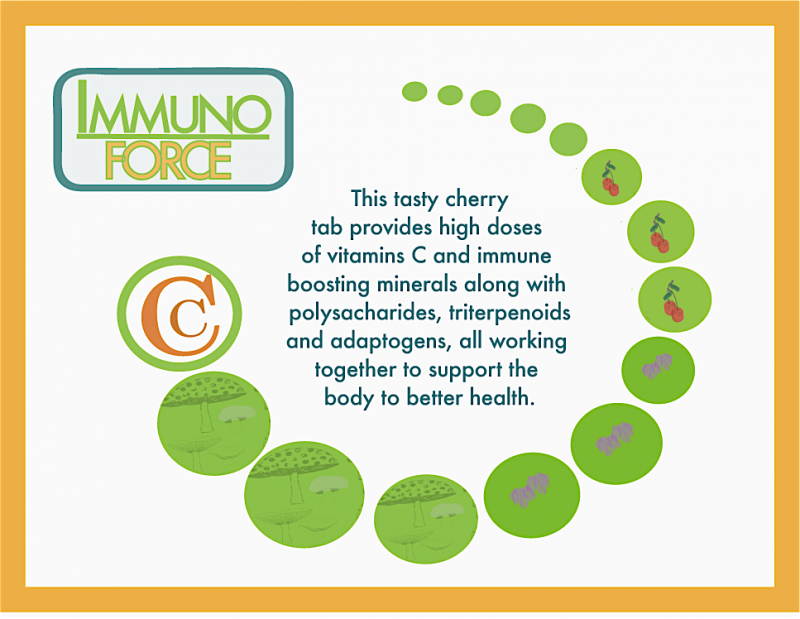 Immunity support chewable tablet formula, mushrooms, vitamin C, minerals, polysacharides, adaptogens available for private label