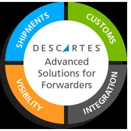 Forwarder Back Office Freight Forwarder Software | Descartes