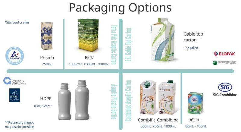 Aseptic Packaging Options - Steuben Foods