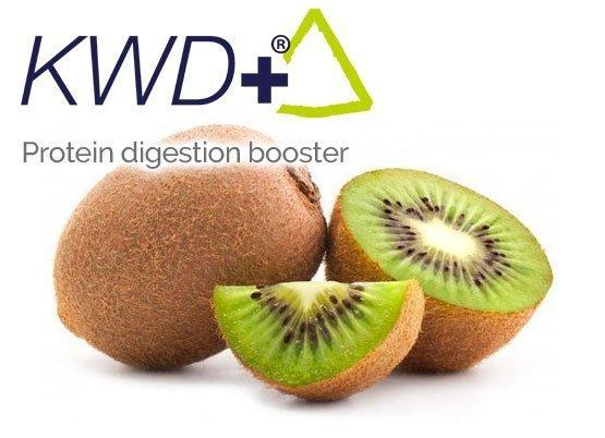 KWD+® - Pharmactive