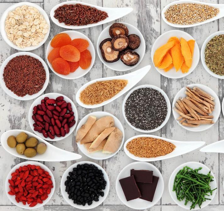 Food & Human Nutrition : Pharmhe Global Corp