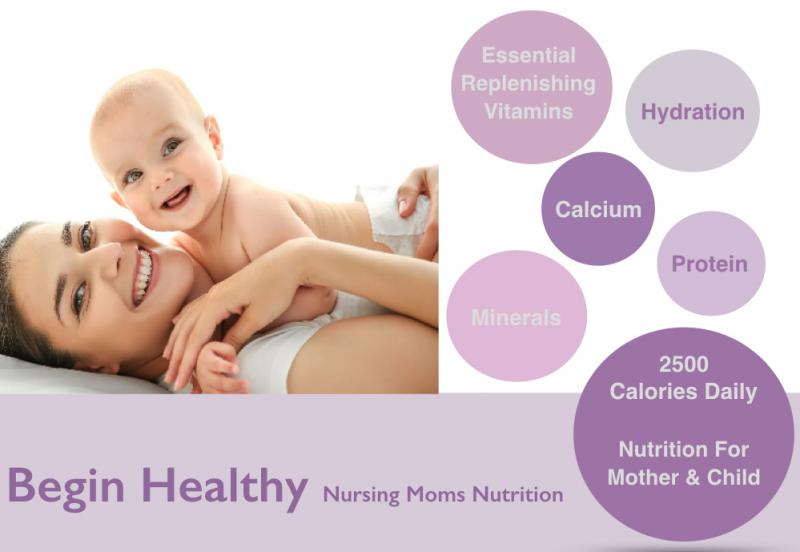 Begin Healthy Nursing Moms Formulation