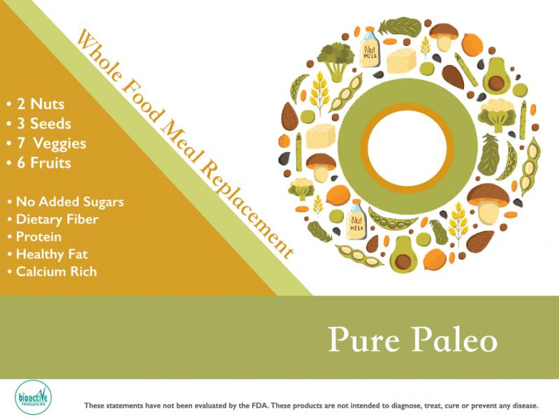 Pure Paleo whole food drink pre-mix for Private Label.