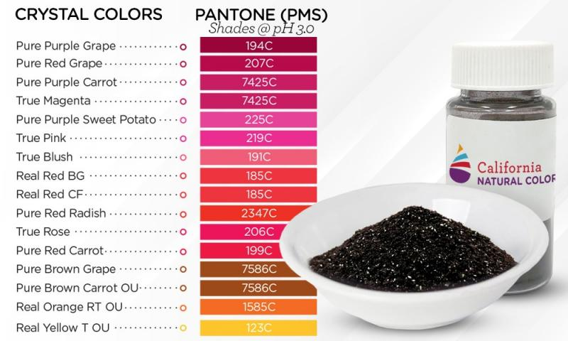 Natural Colors, Clean Label, Fast Solubility, Stable Color Strength
