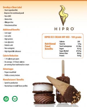 HiPro Ice Cream Dry Mixenables