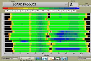 Industrial Moisture Profiling System IMPS-4400 Instant Measurement