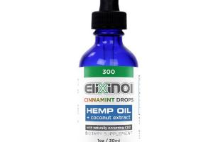 CBD Tincture of Hemp Oil Drops 300mg CBD - Cinnamint Flavor | Elixinol