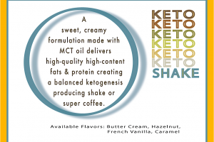 Sweet delicious Keto Formulation for private label