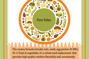 Pure Paleo Formulation for private label