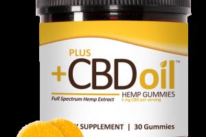 CBD Oil Gummies - PlusCBD oil