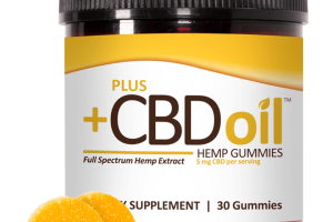 CBD Oil Gummies - PlusCBD oil