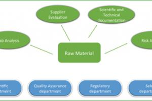 GIELLEPI - Research & Development