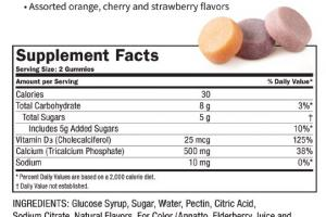 Bettera Wellness (formerly Gimbals Gummy Vitamins