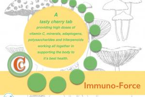 Immuno Force blend for private label, tablet or capsule